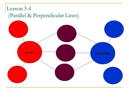 Lesson 3-4 (Parallel & Perpendicular Lines) perpendicula r parallel.