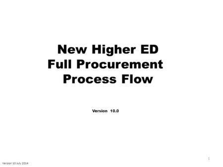 Version 10 July 2014 1 New Higher ED Full Procurement Process Flow Version 10.0.