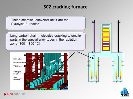 SC2 cracking furnace These chemical converter units are the Pyrolysis Furnaces Long carbon chain molecules cracking to smaller parts in the special alloy.