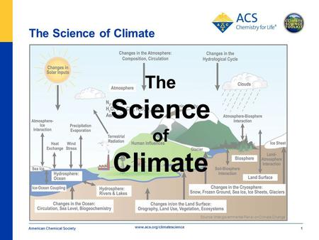 Www.acs.org/climatescience Source: Intergovernmental Panel on Climate Change The Science of Climate American Chemical Society 1 The Science of Climate.