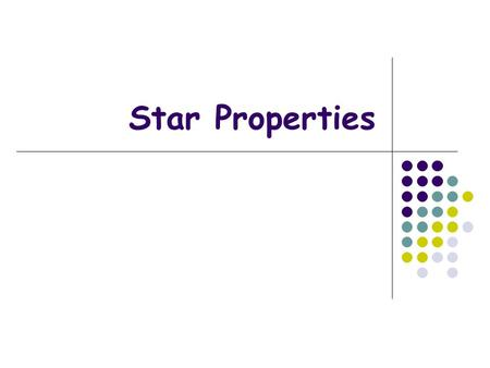 Star Properties. Apparent Magnitude System of Hipparchus Group of brightest stars1 m Stars about ½ as bright as 1 m 2 m Stars about ½ as bright as 2 m.