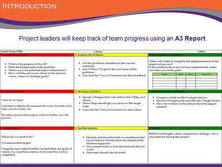 Project leaders will keep track of team progress using an A3 Report.