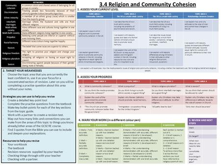3.4 Religion and Community Cohesion KEYWORDS Community cohesion A common vision and shared sense of belonging for all groups in society. Discrimination.