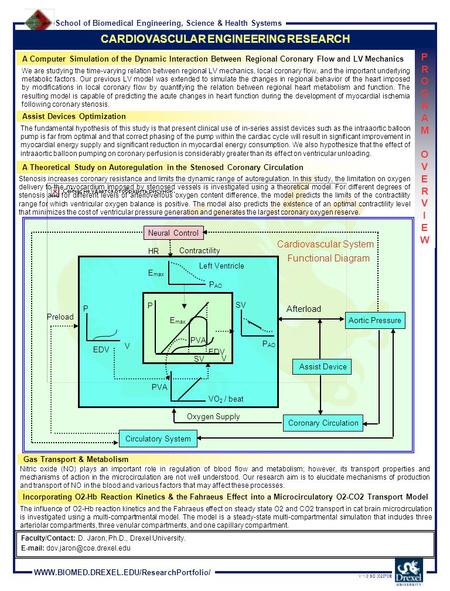 School of Biomedical Engineering, Science & Health Systems WWW.BIOMED.DREXEL.EDU/ResearchPortfolio/ V 1.0 SD [020709] Incorporating O2-Hb Reaction Kinetics.