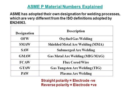 ASME P Material Numbers Explained ASME has adopted their own designation for welding processes, which are very different from the ISO definitions adopted.