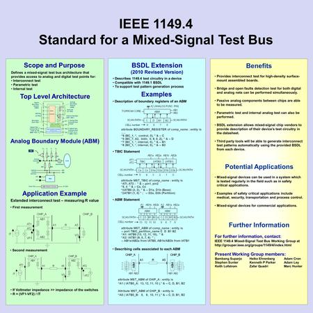 Application Example Analog Boundary Module (ABM) IEEE 1149.4 Standard for a Mixed-Signal Test Bus Benefits Present Working Group members: Bambang Suparjo.