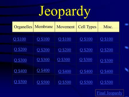 Jeopardy Organelles Membrane MovementCell Types Misc. Q $100 Q $200 Q $300 Q $400 Q $500 Q $100 Q $200 Q $300 Q $400 Q $500 Final Jeopardy.