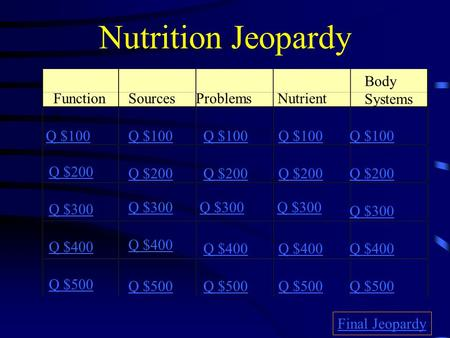 Nutrition Jeopardy Function s SourcesProblems Nutrient Body Systems Q $100 Q $200 Q $300 Q $400 Q $500 Q $100 Q $200 Q $300 Q $400 Q $500 Final Jeopardy.