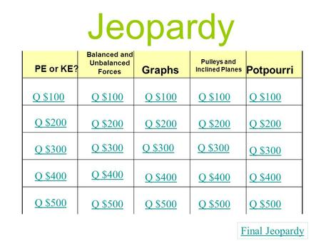 Jeopardy PE or KE? Balanced and Unbalanced Forces Graphs Pulleys and Inclined Planes Potpourri Q $100 Q $200 Q $300 Q $400 Q $500 Q $100 Q $200 Q $300.