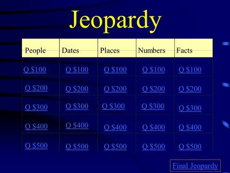 Jeopardy PeopleDatesPlacesNumbers Facts Q $100 Q $200 Q $300 Q $400 Q $500 Q $100 Q $200 Q $300 Q $400 Q $500 Final Jeopardy.