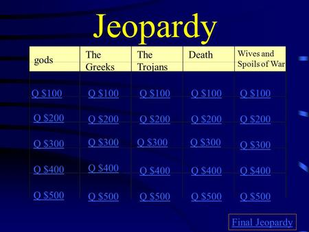 Jeopardy Wives and Spoils of War Q $100 Q $200 Q $300 Q $400 Q $500 Q $100 Q $200 Q $300 Q $400 Q $500 Final Jeopardy gods The Greeks The Trojans Death.