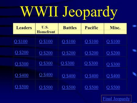 WWII Jeopardy Leaders U.S. Homefront BattlesPacific Misc. Q $100 Q $200 Q $300 Q $400 Q $500 Q $100 Q $200 Q $300 Q $400 Q $500 Final Jeopardy.