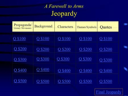 A Farewell to Arms Jeopardy Propaganda/ Literary Movements Background Characters Themes/Symbols Quotes Q $100 Q $200 Q $300 Q $400 Q $500 Q $100 Q $200.