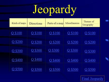Jeopardy Kinds of maps Directions Parts of a map Miscellaneous Themes of Geography Q $100 Q $200 Q $300 Q $400 Q $500 Q $100 Q $200 Q $300 Q $400 Q $500.