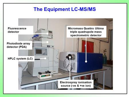 Micromass Quattro Ultima triple quadrupole mass spectrometric detector HPLC system (LC) Electrospray ionisation source (-ve & +ve ion) Photodiode array.