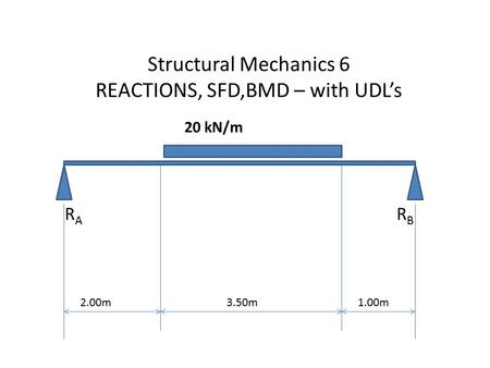 Structural Mechanics 6 REACTIONS, SFD,BMD – with UDL's 20 kN/m 2.00m3.50m RARA RBRB 1.00m.
