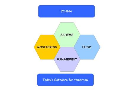 MONITORING FUND MANAGEMENT SCHEME Today's Software for tomorrow YOJNA.
