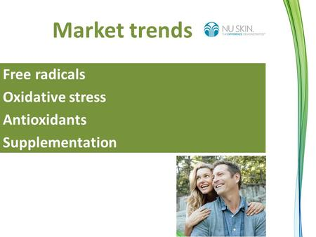 Market trends Free radicals Oxidative stress Antioxidants Supplementation.