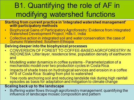 B1. Quantifying the role of AF in modifying watershed functions Starting from current practice in 'integrated watershed management' with participatory.