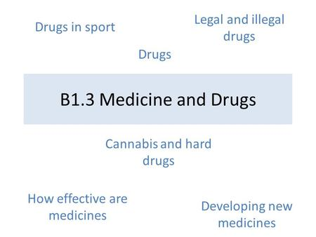 B1.3 Medicine and Drugs Drugs Developing new medicines How effective are medicines Legal and illegal drugs Drugs in sport Cannabis and hard drugs.
