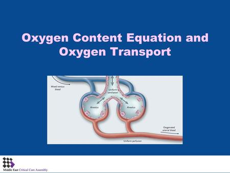 Oxygen Content Equation and Oxygen Transport 1. The Key to Blood Gas Interpretation: Four Equations, Three Physiologic Processes Equation Physiologic.