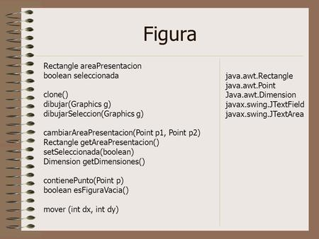 Figura Rectangle areaPresentacion boolean seleccionada clone() dibujar(Graphics g) dibujarSeleccion(Graphics g) cambiarAreaPresentacion(Point p1, Point.