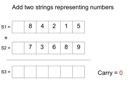 Add two strings representing numbers + 8 87 42 9 1 63 5 Carry = 0 S1 = S2 = S3 =