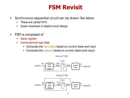 FSM Revisit Synchronous sequential circuit can be drawn like below  These are called FSMs  Super-important in digital circuit design FSM is composed.