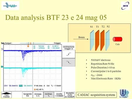 Data analysis BTF 23 e 24 mag 05 T1 T2 500MeV electrons Repetition Rate 50 Hz Pulse Duration 1-10 ns Current/pulse 1 to 8 particles σ XY ~2mm Max Electronic.