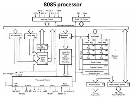 8085 processor. Bus system in microprocessor.