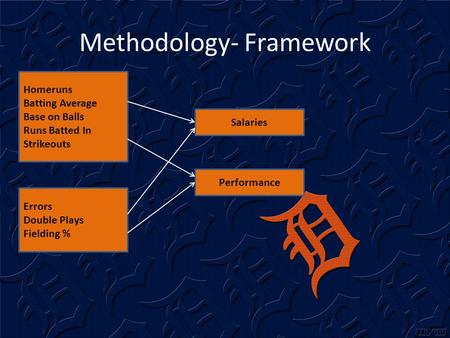 Methodology- Framework Homeruns Batting Average Base on Balls Runs Batted In Strikeouts Errors Double Plays Fielding % Salaries Performance.