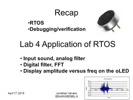 April 17, 2015Jonathan Valvano EE445M/EE380L.6 Recap RTOS Debugging/verification Lab 4 Application of RTOS Input sound, analog filter Digital filter, FFT.
