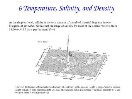 At the simplest level, salinity is the total amount of dissolved material in grams in one kilogram of sea water. Notice that the range of salinity for.