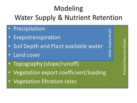 Nutrient Retention Model Water Supply Model Precipitation Evapotranspiration Soil Depth and Plant available water Land cover Topography (slope/runoff)