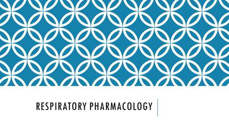 RESPIRATORY PHARMACOLOGY. S+S OF RESPIRATORY CONDITIONS (ASTHMA AND COPD) SOB Cough Wheezing Tight chest.