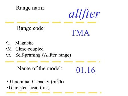 Range name: alifter Range code: TMA T Magnetic M Close-coupled A Self-priming (Alifter range) Name of the model: 01.16 01 nominal Capacity (m 3 /h) 16.