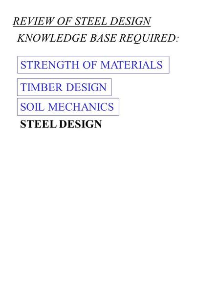 KNOWLEDGE BASE REQUIRED: STRENGTH OF MATERIALS STEEL DESIGN TIMBER DESIGN SOIL MECHANICS REVIEW OF STEEL DESIGN.