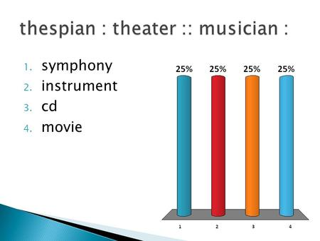 1. symphony 2. instrument 3. cd 4. movie. Angle Triangle Radius Diameter Parallel Perpendicular Square Centerline R C L.