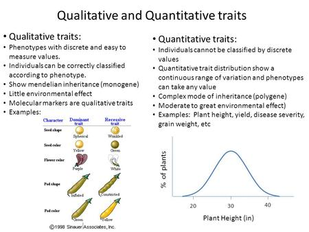 Qualitative and Quantitative traits