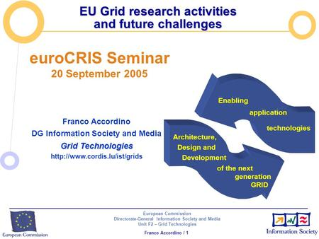 European Commission Directorate-General Information Society and Media Unit F2 – Grid Technologies Franco Accordino / 1 EU Grid research activities and.