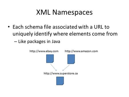 XML Namespaces Each schema file associated with a URL to uniquely identify where elements come from – Like packages in Java