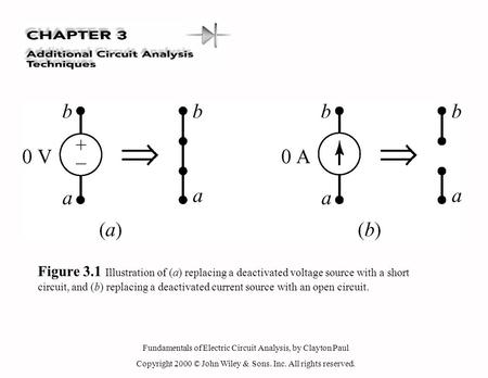 Fundamentals of Electric Circuit Analysis, by Clayton Paul Copyright 2000 © John Wiley & Sons. Inc. All rights reserved. Figure 3.1 Illustration of (a)