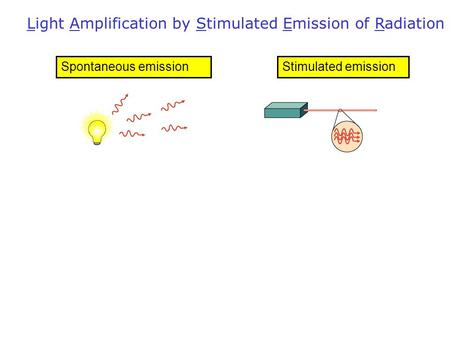 Stimulated emissionSpontaneous emission Light Amplification by Stimulated Emission of Radiation.