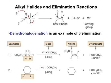 Alkyl Halides and Elimination Reactions Dehydrohalogenation is an example of  elimination.