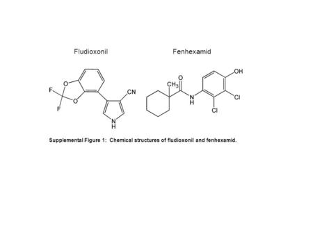 Supplemental Figure 1: Chemical structures of fludioxonil and fenhexamid. FludioxonilFenhexamid.