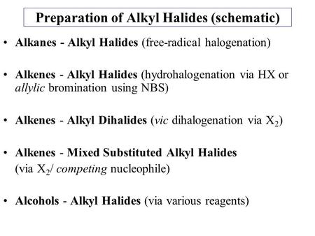 Preparation of Alkyl Halides (schematic) Alkanes - Alkyl Halides (free-radical halogenation) Alkenes - Alkyl Halides (hydrohalogenation via HX or allylic.