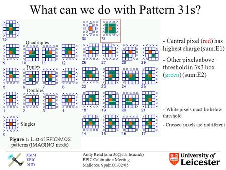XMM EPIC MOS Andy Read EPIC Calibration Meeting Mallorca, Spain 01/02/05 What can we do with Pattern 31s? - Central pixel (red) has.