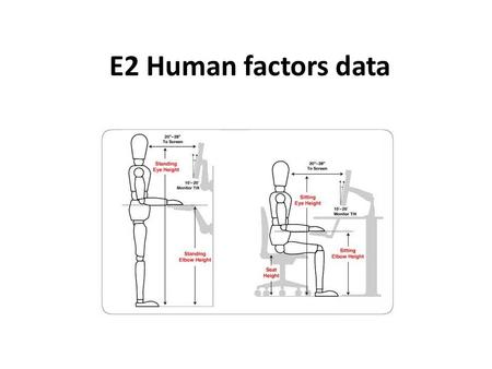 E2 Human factors data. Define user population The user population is the range of users for a particular product or system.