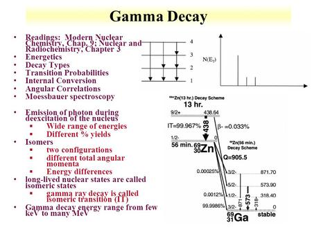 6-1 Gamma Decay Readings: Modern Nuclear Chemistry, Chap. 9; Nuclear and Radiochemistry, Chapter 3 Energetics Decay Types Transition Probabilities Internal.