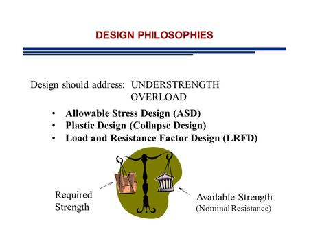 Design should address: UNDERSTRENGTH OVERLOAD